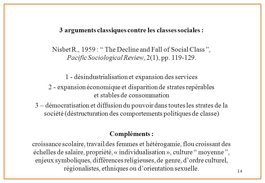 3 arguments classiques contre les classes sociales :