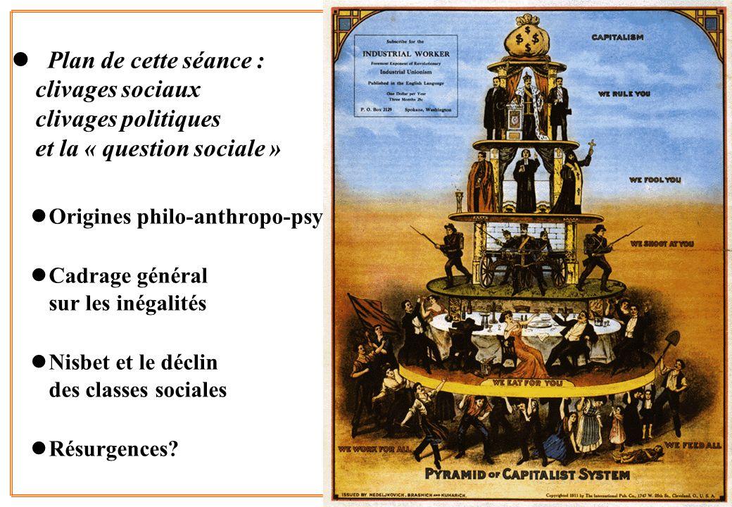 Plan de cette séance : clivages sociaux clivages politiques et la « question sociale »