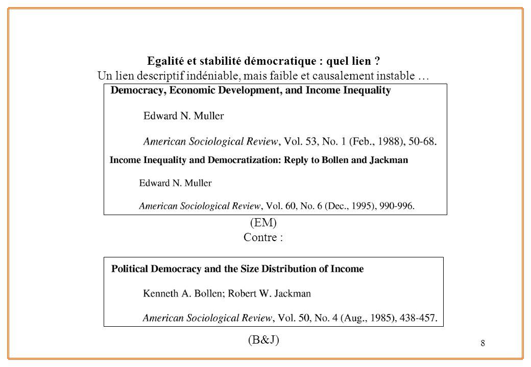 Egalité et stabilité démocratique : quel lien