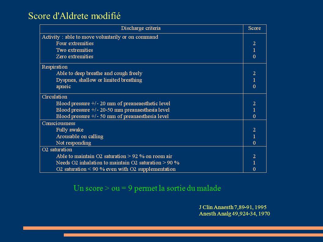 Score d Aldrete modifié