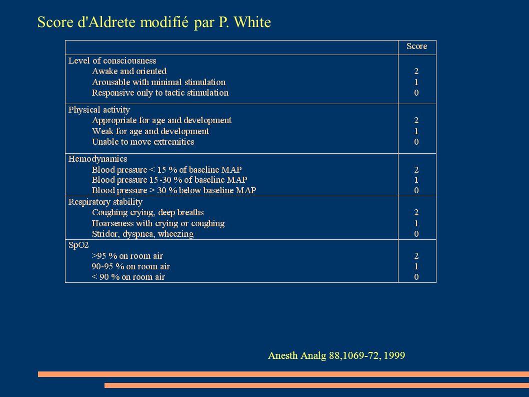 Score d Aldrete modifié par P. White