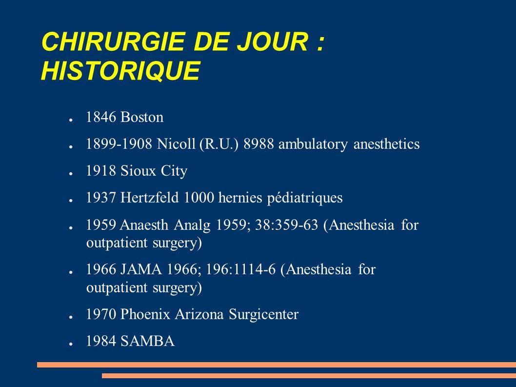 CHIRURGIE DE JOUR : HISTORIQUE
