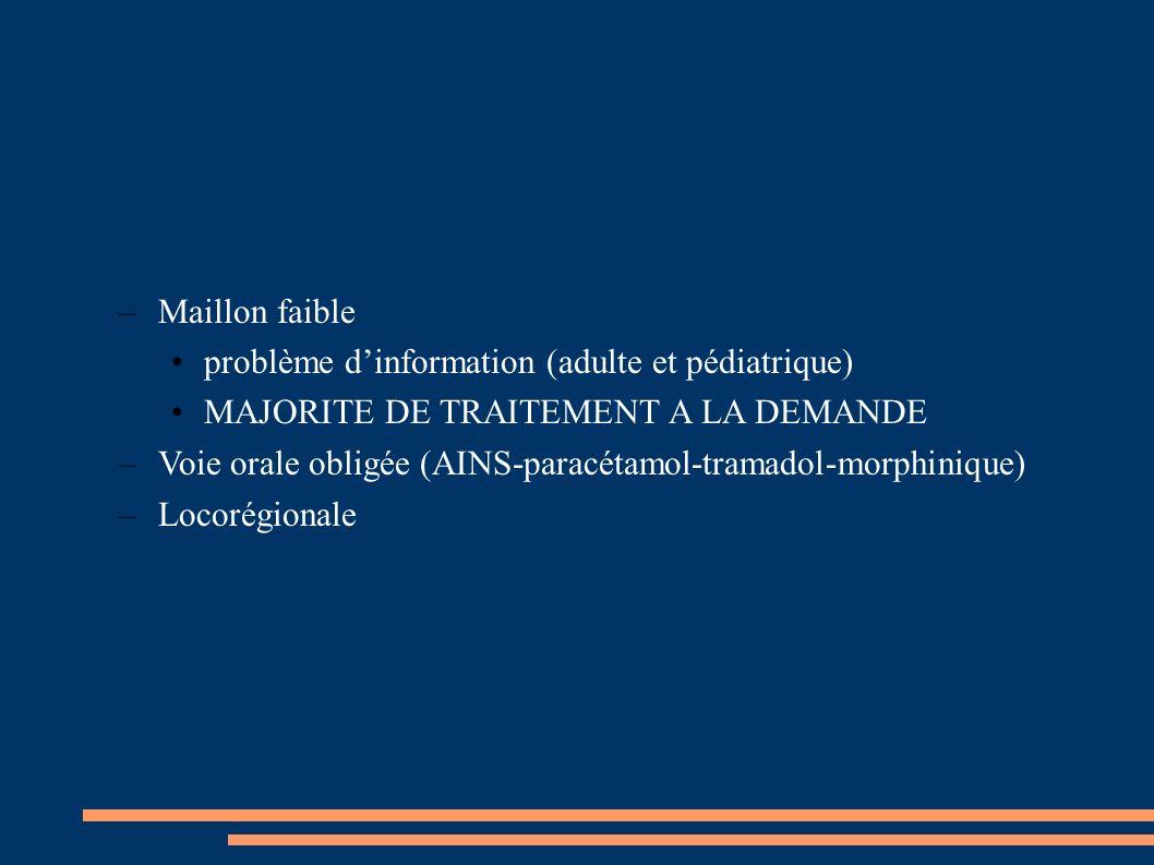 Maillon faible problème d'information (adulte et pédiatrique) MAJORITE DE TRAITEMENT A LA DEMANDE.