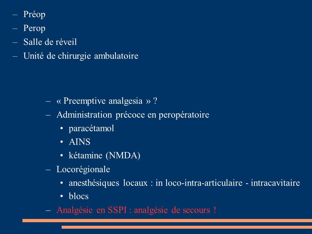 Préop Perop. Salle de réveil. Unité de chirurgie ambulatoire. « Preemptive analgesia » Administration précoce en peropératoire.