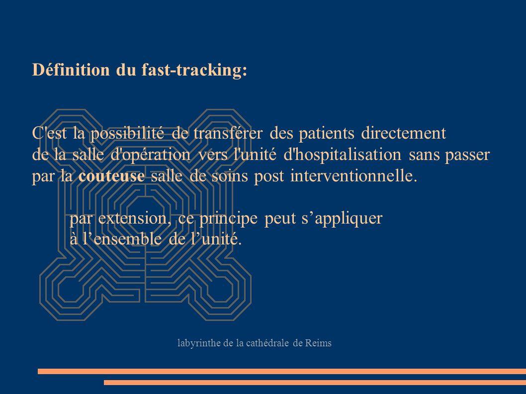 Définition du fast-tracking: