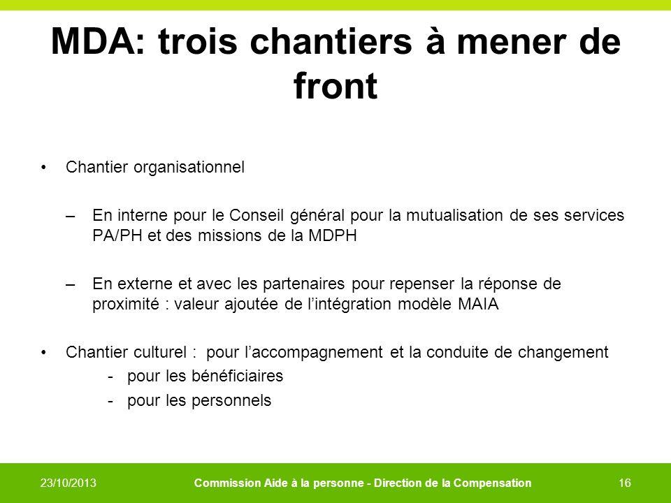 MDA: trois chantiers à mener de front