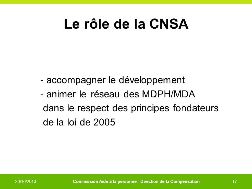 Le rôle de la CNSA - accompagner le développement