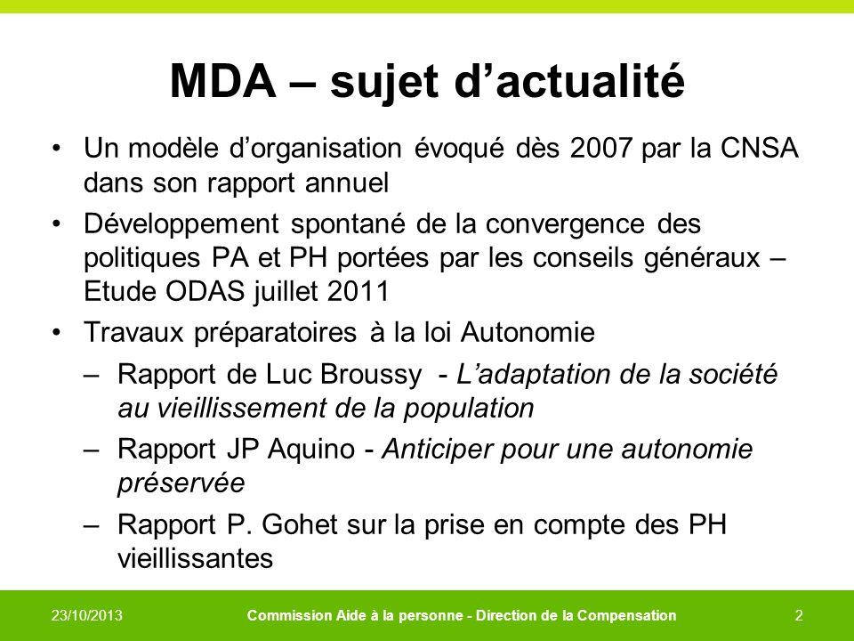 MDA – sujet d'actualité