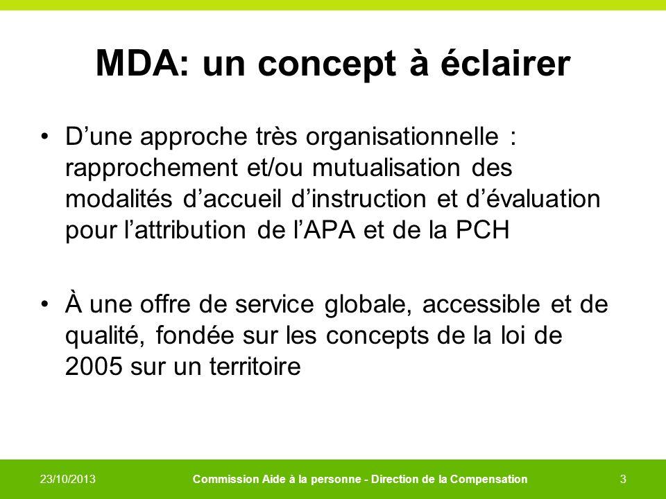 MDA: un concept à éclairer
