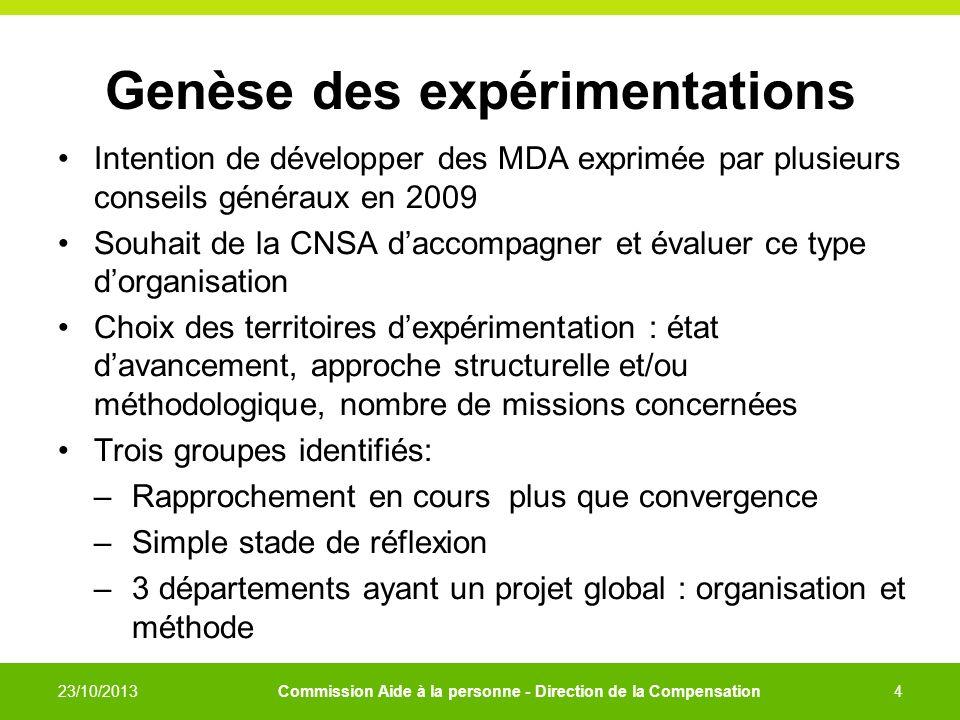 Genèse des expérimentations