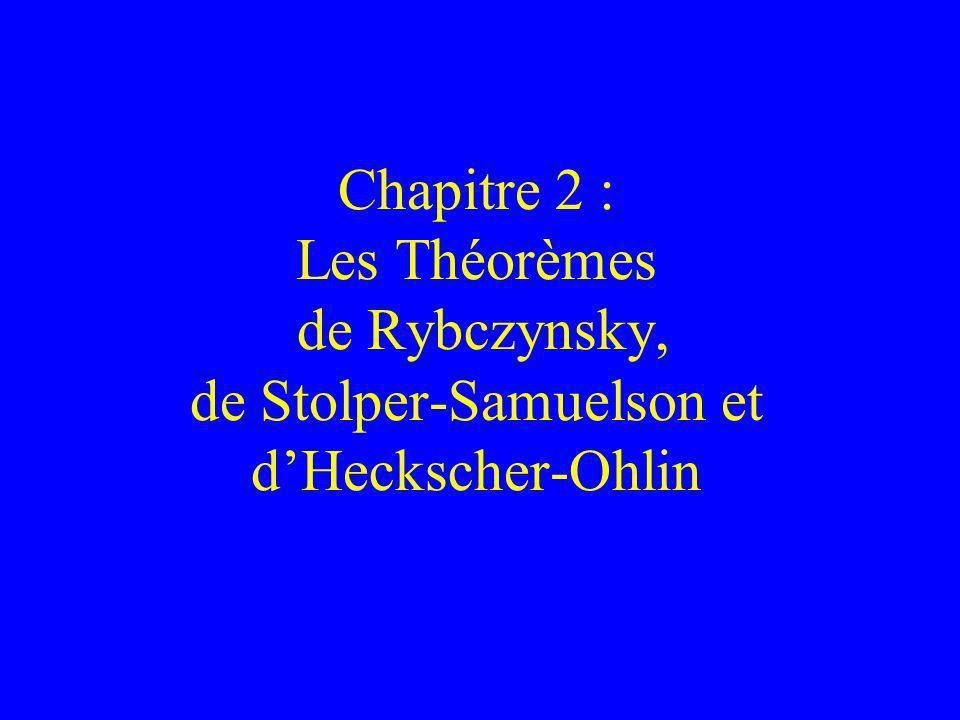 Chapitre 2 : Les Théorèmes de Rybczynsky, de Stolper-Samuelson et d'Heckscher-Ohlin
