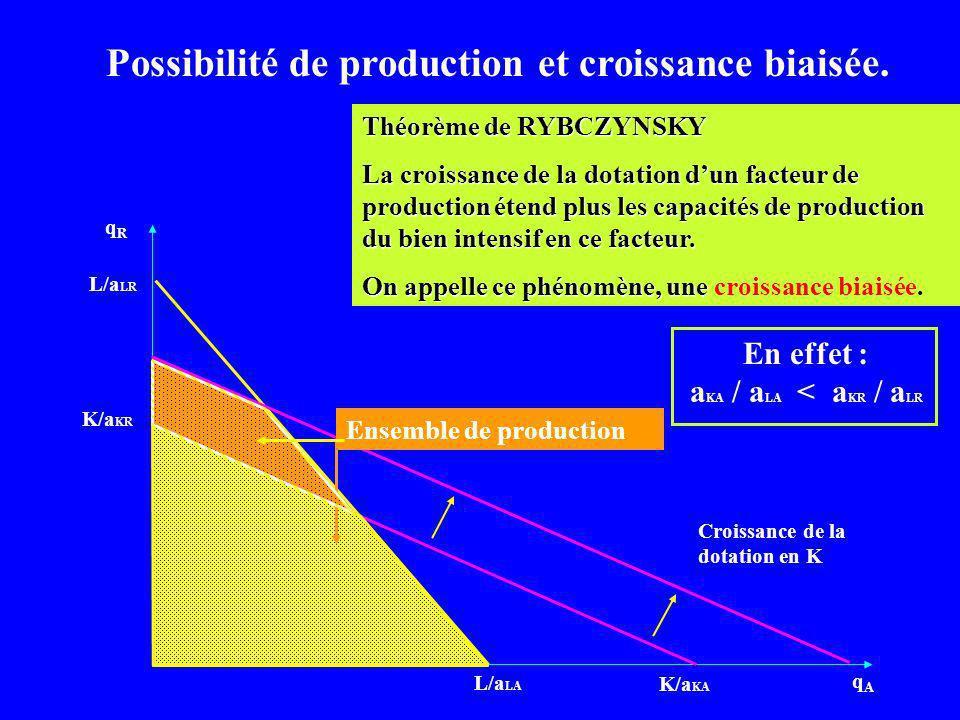 Possibilité de production et croissance biaisée.