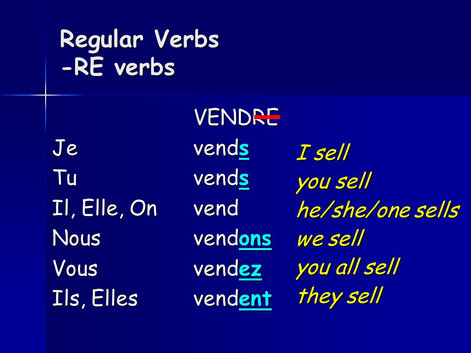 Regular Verbs -RE verbs