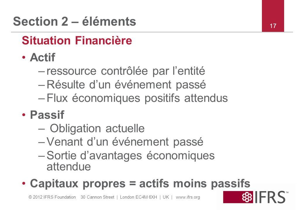 Section 2 – éléments Situation Financière Actif