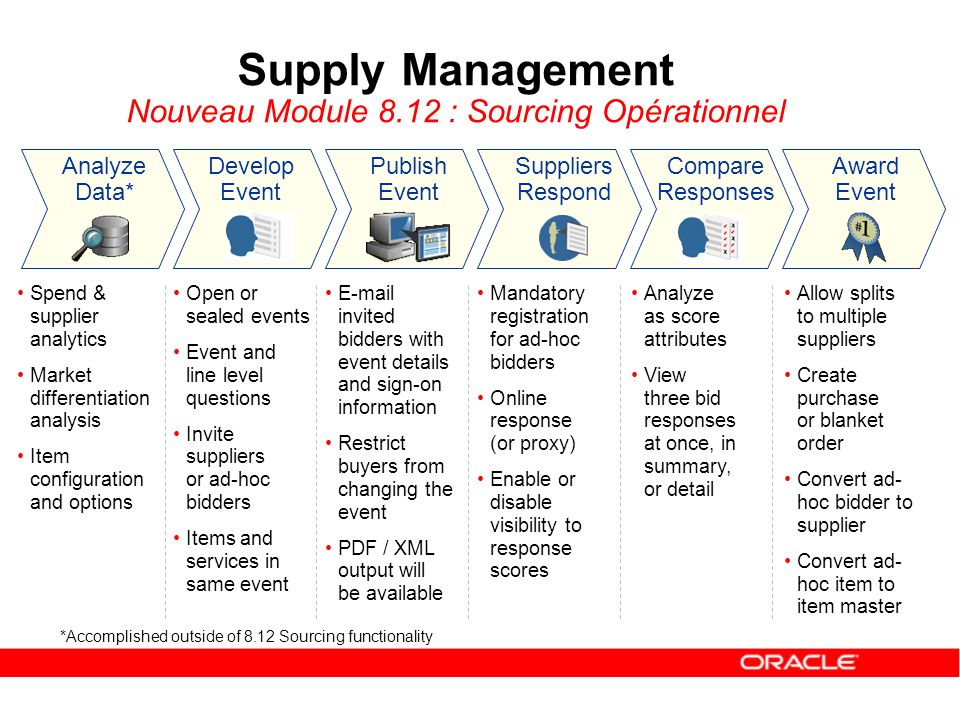Supply Management Nouveau Module 8.12 : Sourcing Opérationnel
