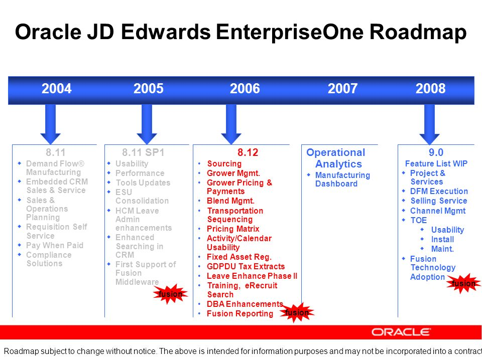 Oracle JD Edwards EnterpriseOne Roadmap