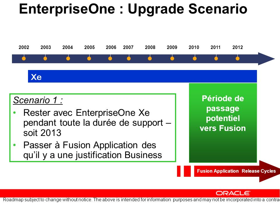 EnterpriseOne : Upgrade Scenario