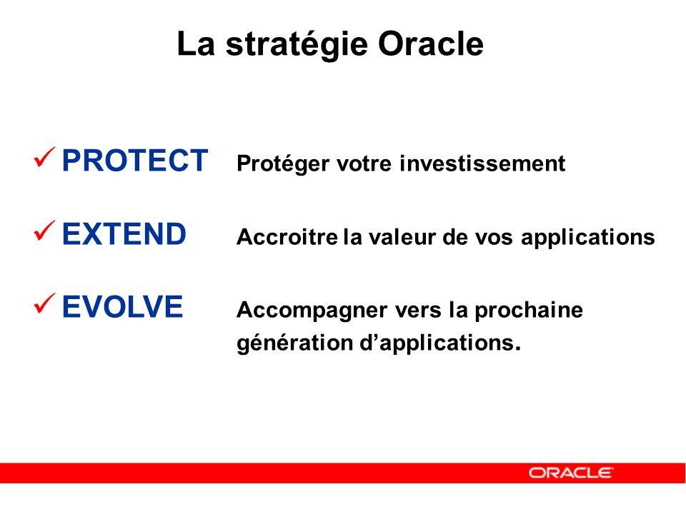 La stratégie Oracle PROTECT Protéger votre investissement