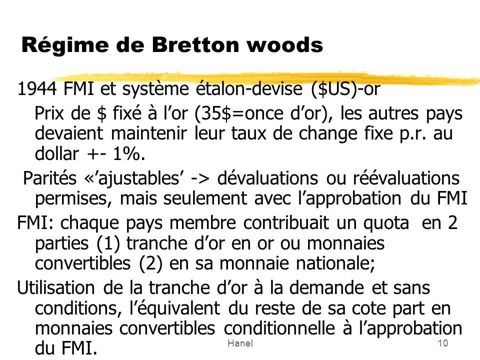 Régime de Bretton woods