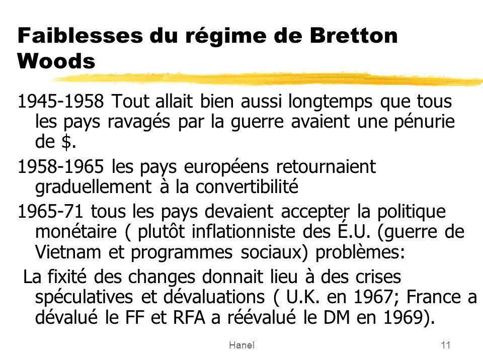 Faiblesses du régime de Bretton Woods