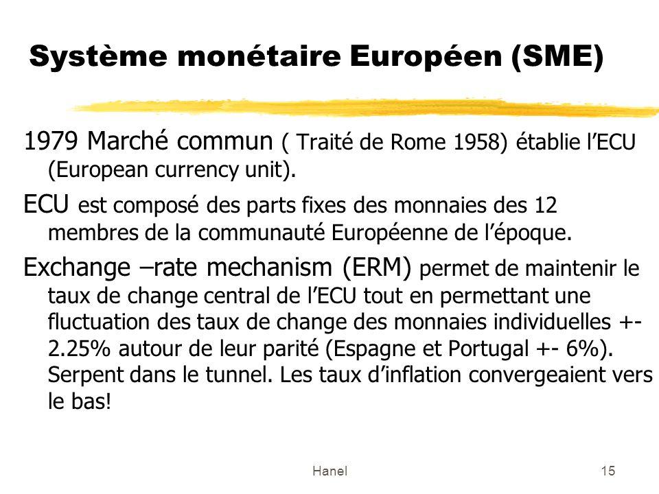 Système monétaire Européen (SME)