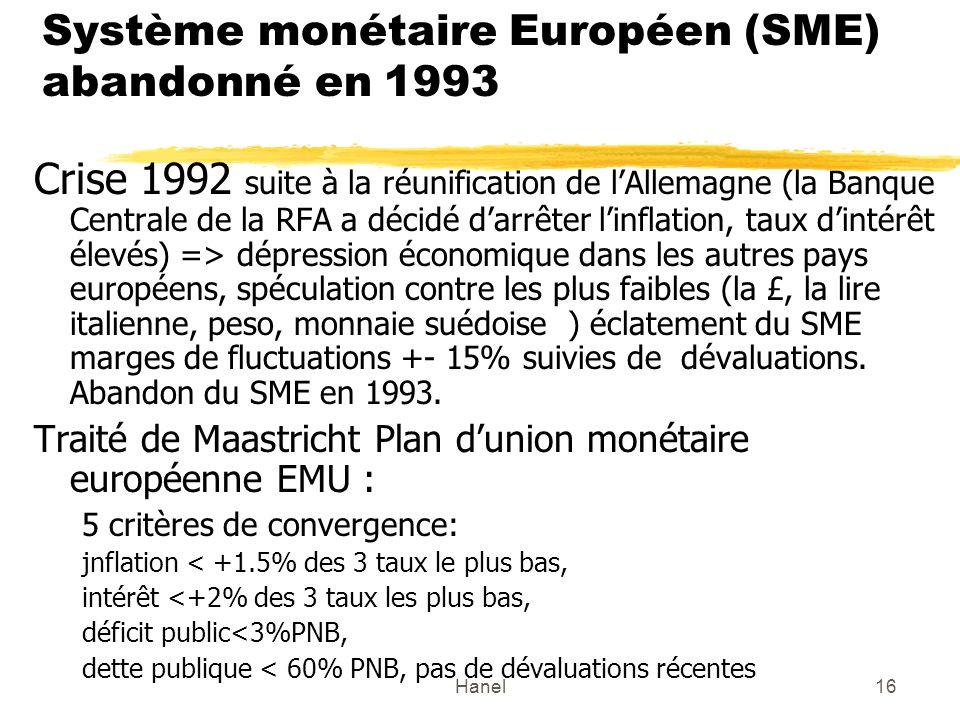 Système monétaire Européen (SME) abandonné en 1993