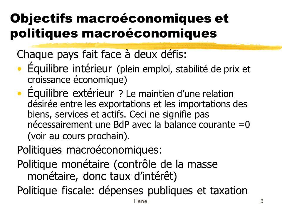 Objectifs macroéconomiques et politiques macroéconomiques