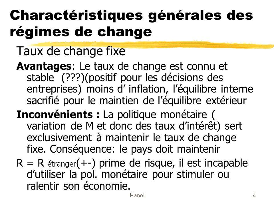 Charactéristiques générales des régimes de change