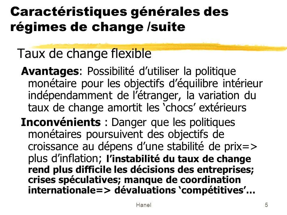 Caractéristiques générales des régimes de change /suite