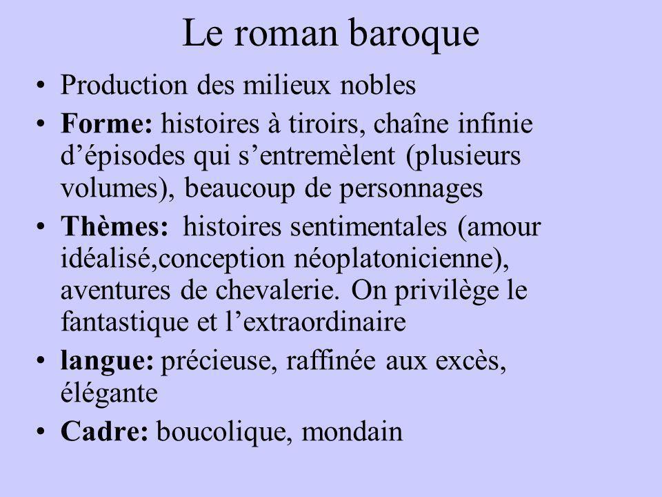 Le roman baroque Production des milieux nobles