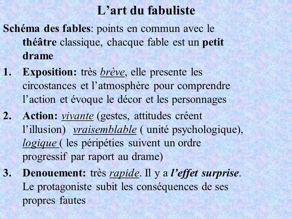 L'art du fabuliste Schéma des fables: points en commun avec le théâtre classique, chacque fable est un petit drame.