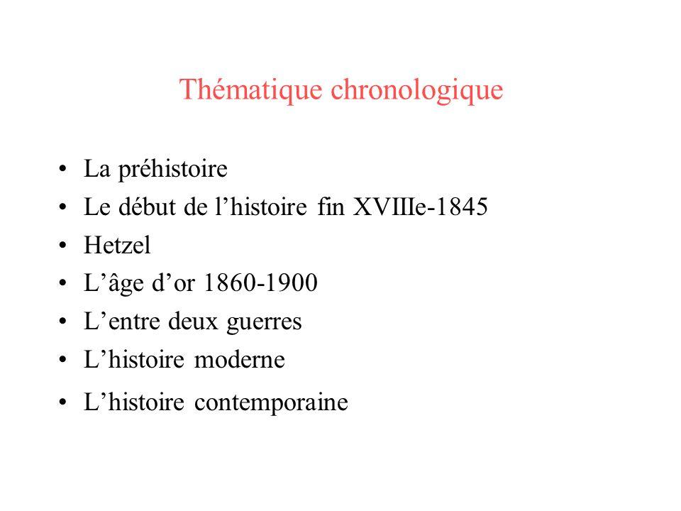 Thématique chronologique