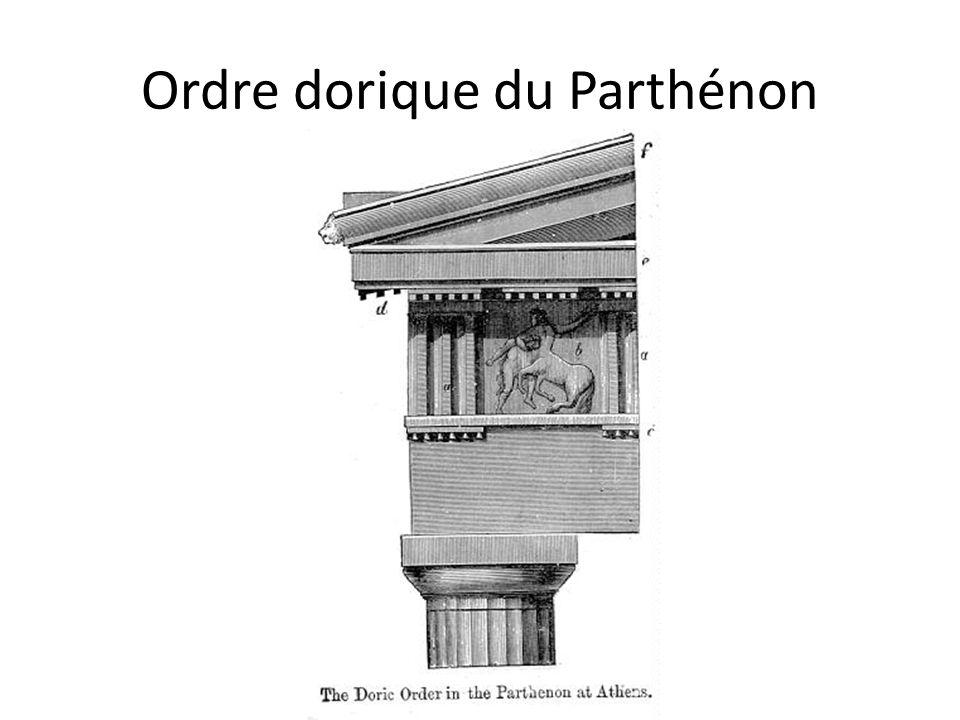 Ordre dorique du Parthénon