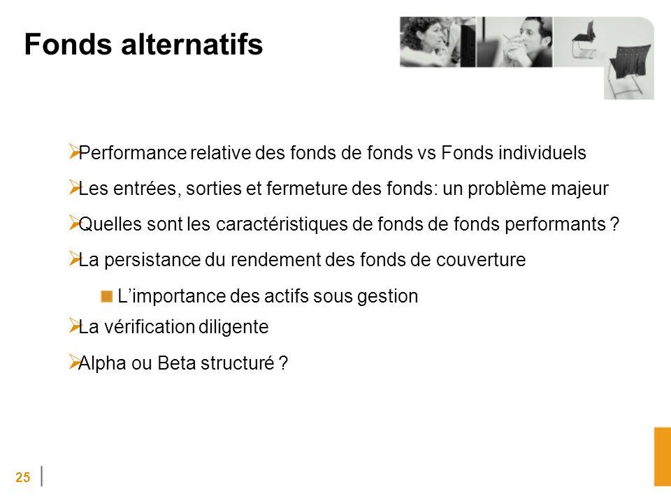 Fonds alternatifs Performance relative des fonds de fonds vs Fonds individuels. Les entrées, sorties et fermeture des fonds: un problème majeur.