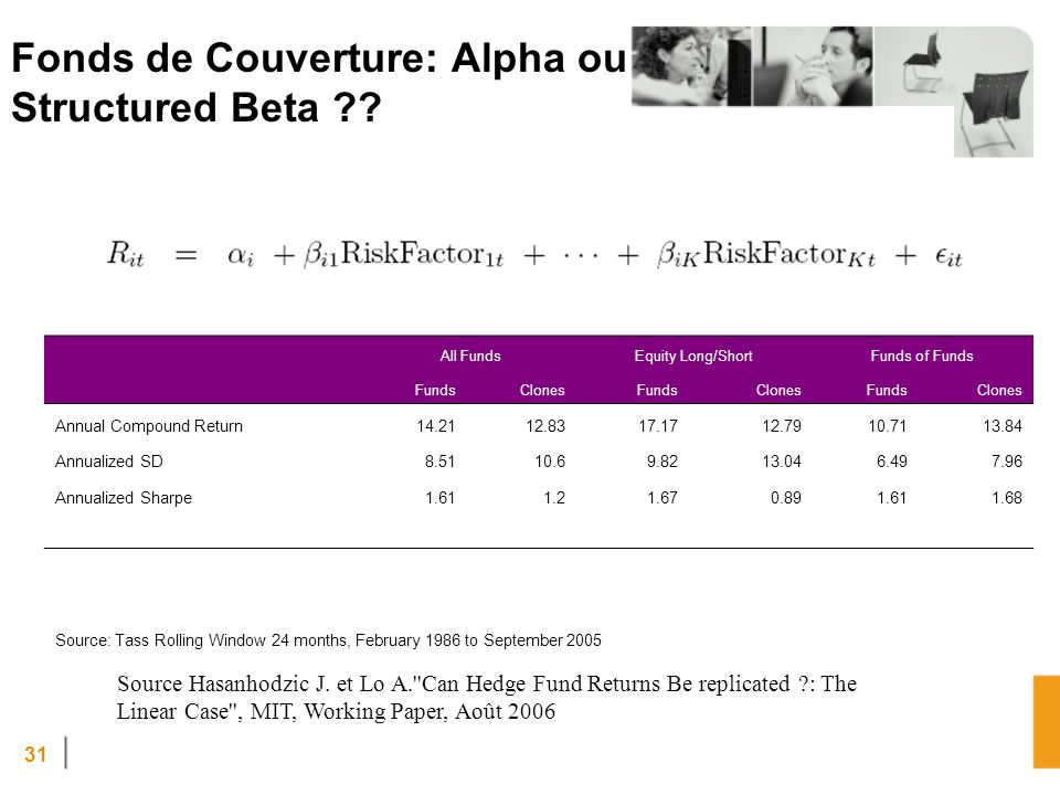 Fonds de Couverture: Alpha ou Structured Beta
