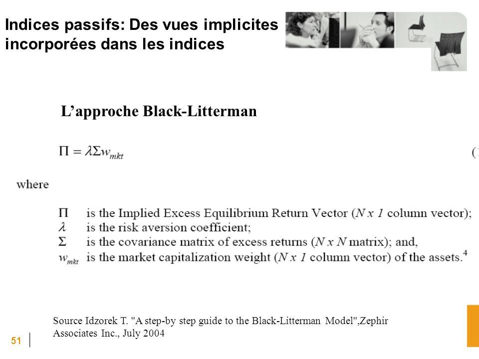 Indices passifs: Des vues implicites incorporées dans les indices