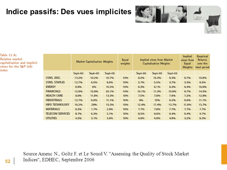 Indice passifs: Des vues implicites