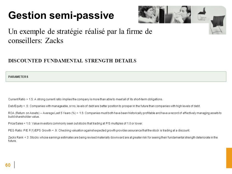 Gestion semi-passive Un exemple de stratégie réalisé par la firme de conseillers: Zacks. DISCOUNTED FUNDAMENTAL STRENGTH DETAILS.