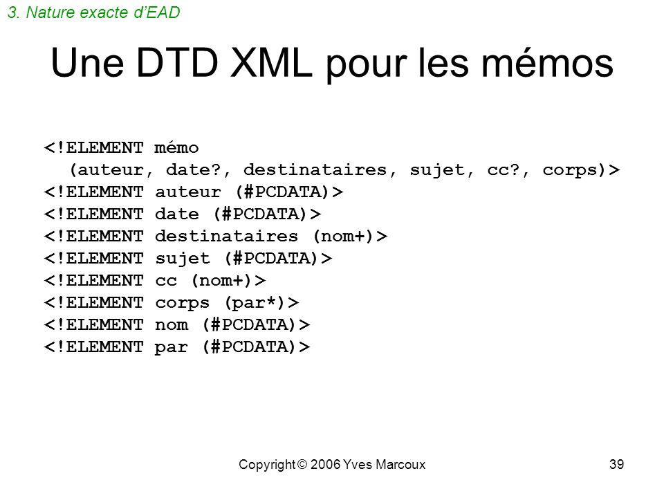 Une DTD XML pour les mémos