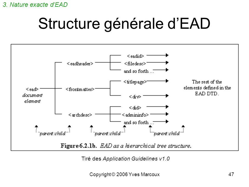 Structure générale d'EAD