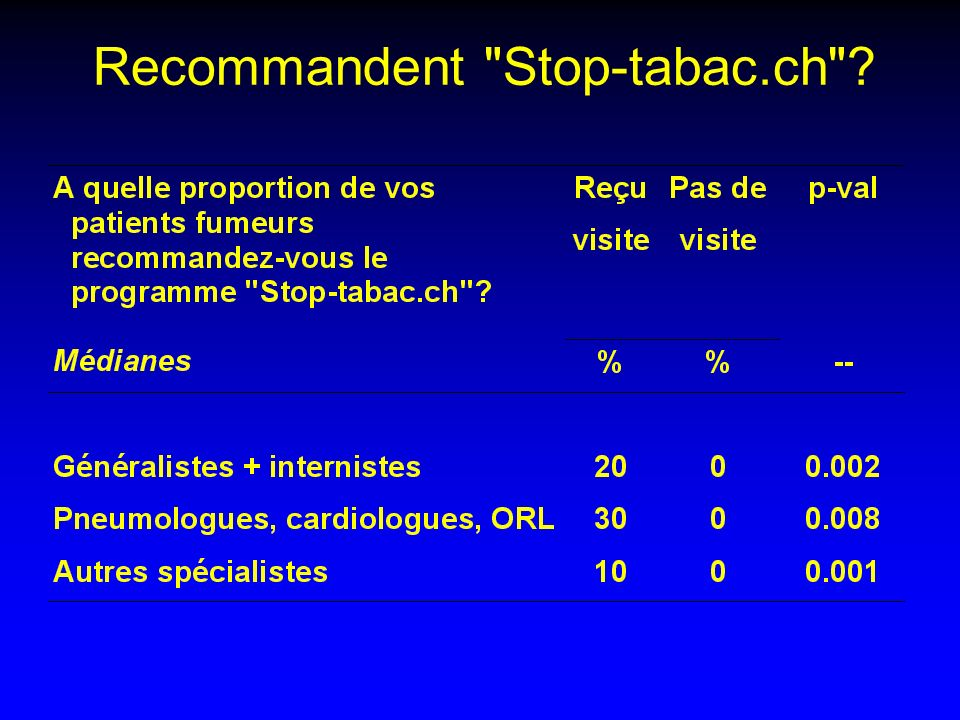 Recommandent Stop-tabac.ch