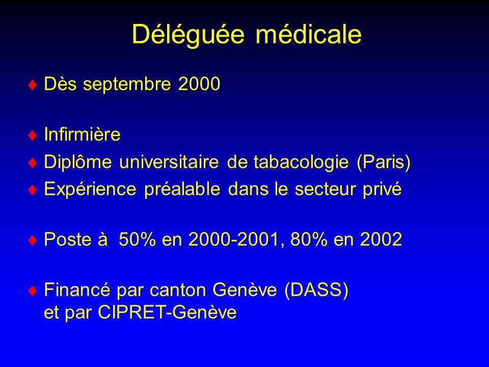Déléguée médicale Dès septembre 2000 Infirmière