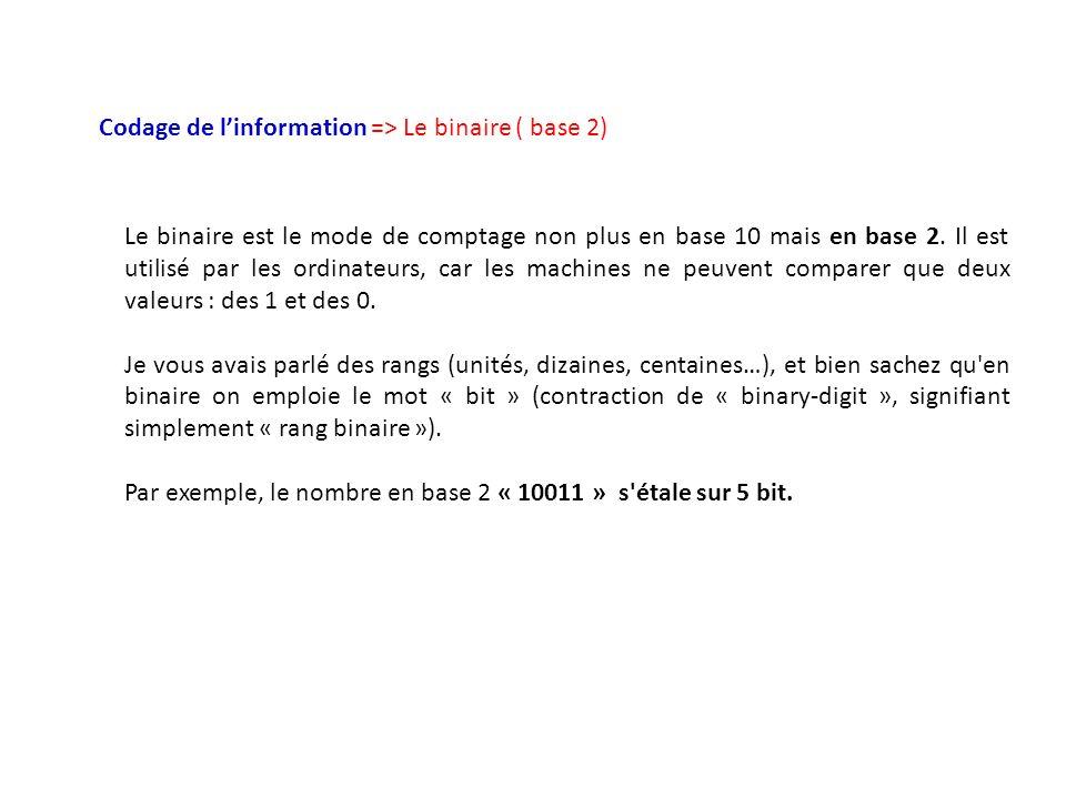 Codage de l'information => Le binaire ( base 2)