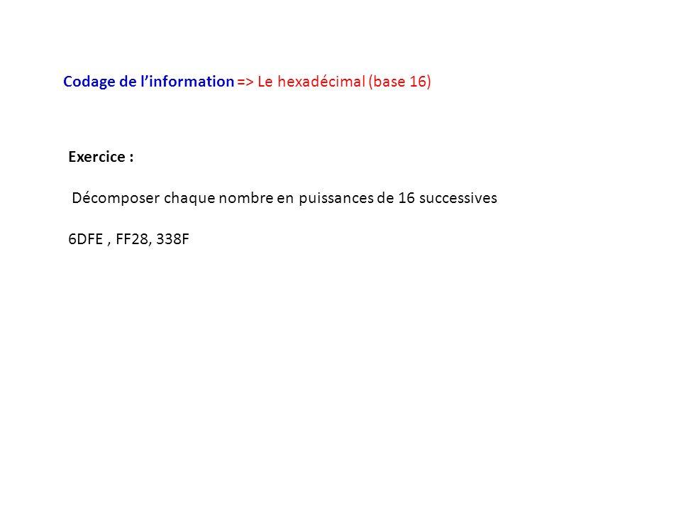 Codage de l'information => Le hexadécimal (base 16)