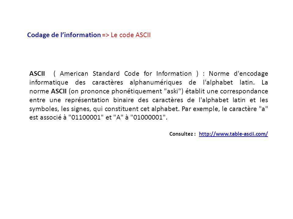 Codage de l'information => Le code ASCII