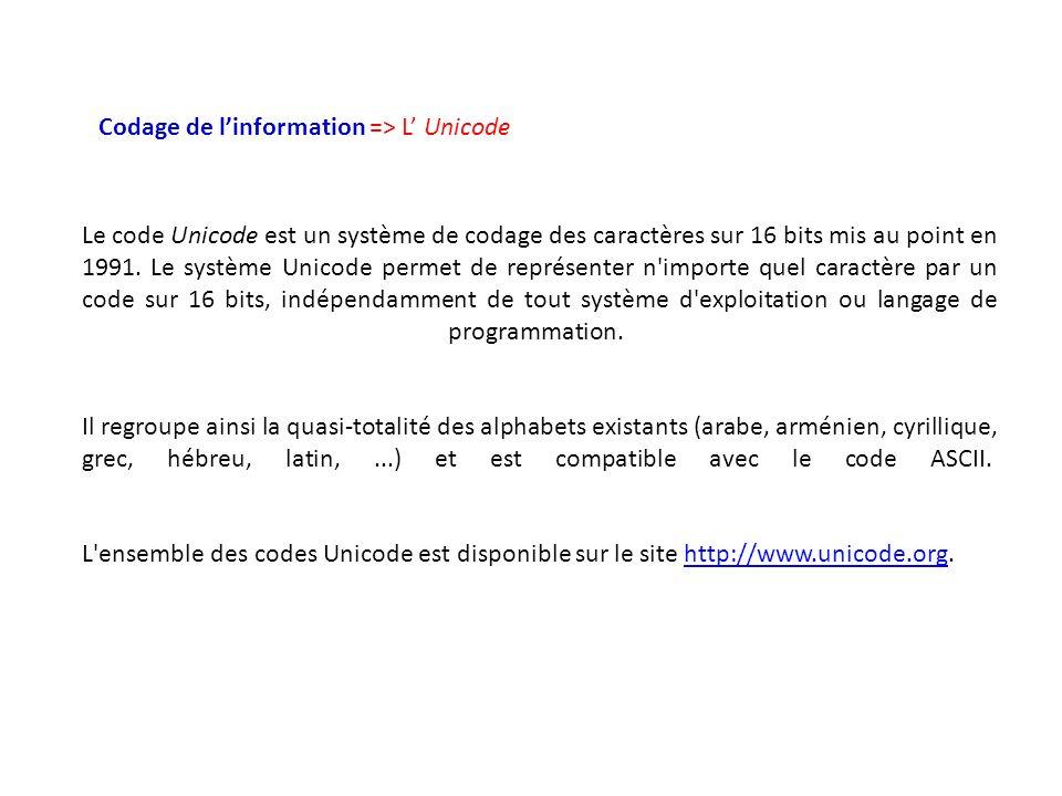 Codage de l'information => L' Unicode