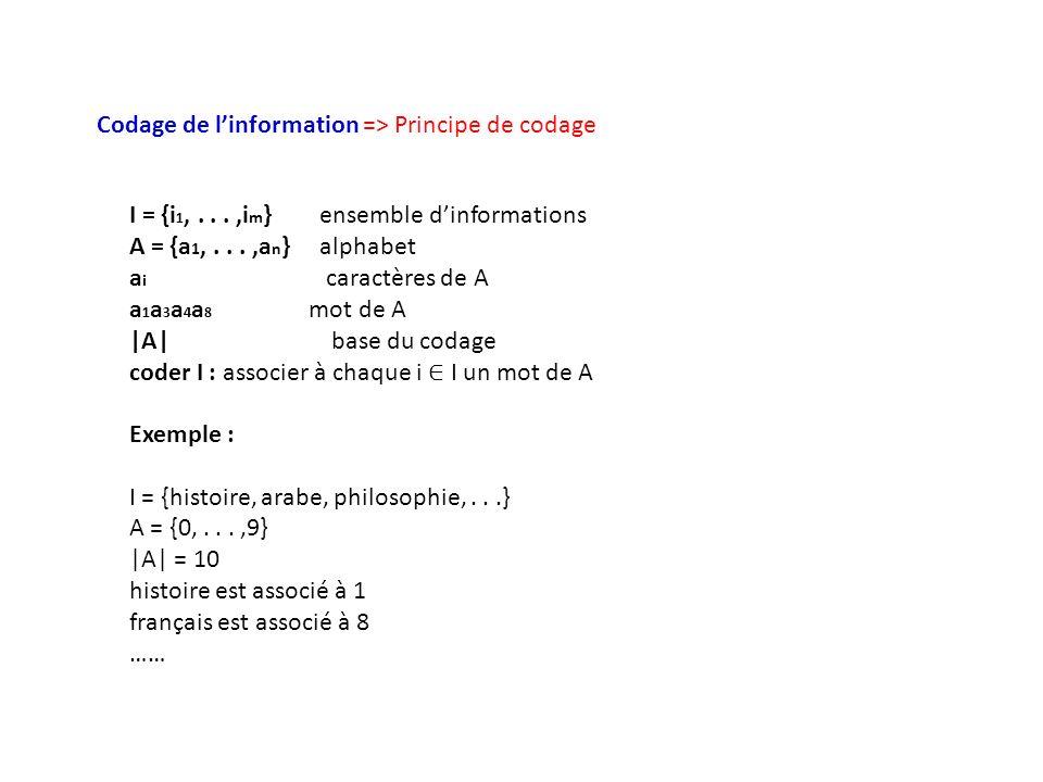 Codage de l'information => Principe de codage