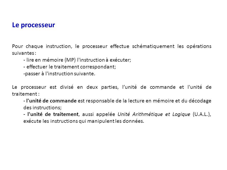Le processeur Pour chaque instruction, le processeur effectue schématiquement les opérations suivantes :
