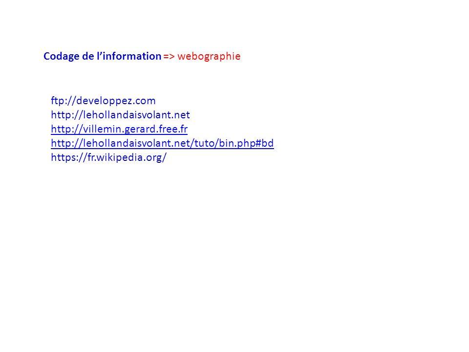 Codage de l'information => webographie