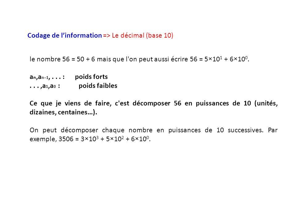 Codage de l'information => Le décimal (base 10)